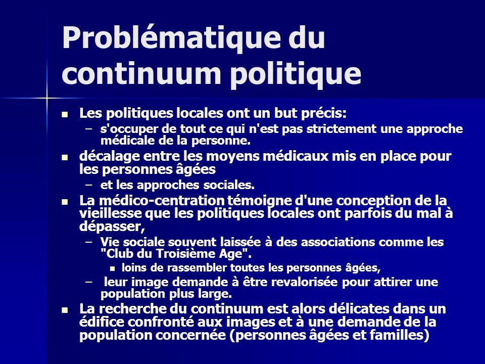 Problématique du continuum politique Les politiques locales ont un but précis: – –s occuper de tout ce qui n est pas strictement une approche médicale de la personne.