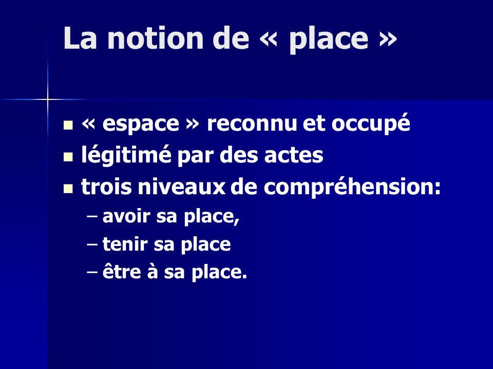 La notion de « place » « espace » reconnu et occupé légitimé par des actes trois niveaux de compréhension: – –avoir sa place, – –tenir sa place – –être à sa place.