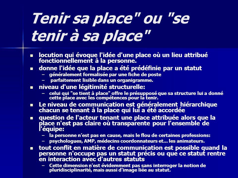 Tenir sa place ou se tenir à sa place locution qui évoque l idée d une place où un lieu attribué fonctionnellement à la personne.