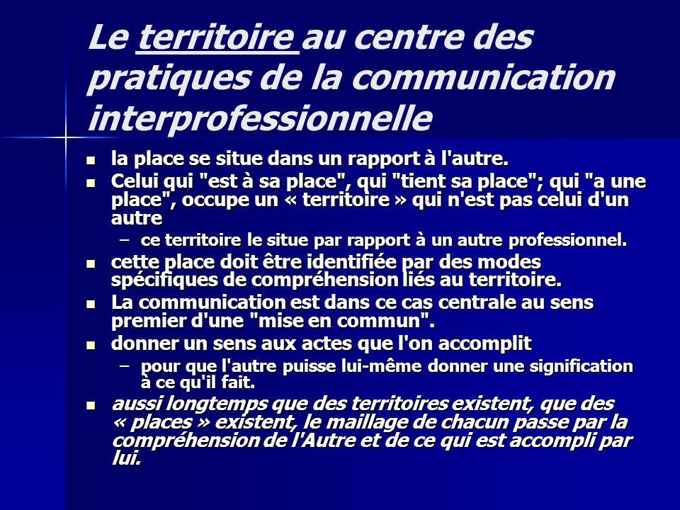 Le territoire au centre des pratiques de la communication interprofessionnelle la place se situe dans un rapport à l autre.