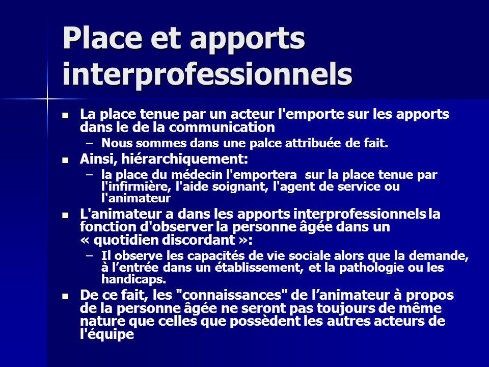 Place et apports interprofessionnels La place tenue par un acteur l emporte sur les apports dans le de la communication – –Nous sommes dans une palce attribuée de fait.