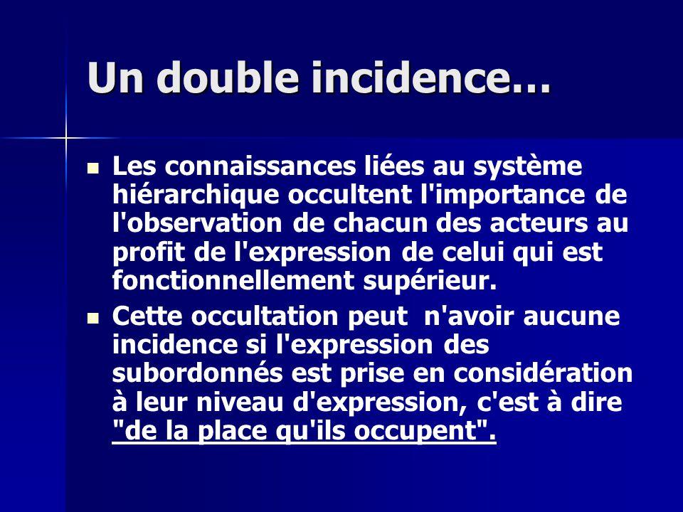 Un double incidence… Les connaissances liées au système hiérarchique occultent l importance de l observation de chacun des acteurs au profit de l expression de celui qui est fonctionnellement supérieur.