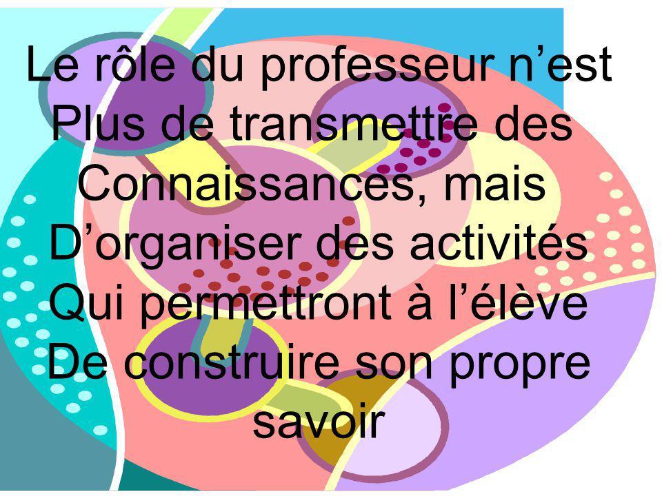 Le rôle du professeur nest Plus de transmettre des Connaissances, mais Dorganiser des activités Qui permettront à lélève De construire son propre savo
