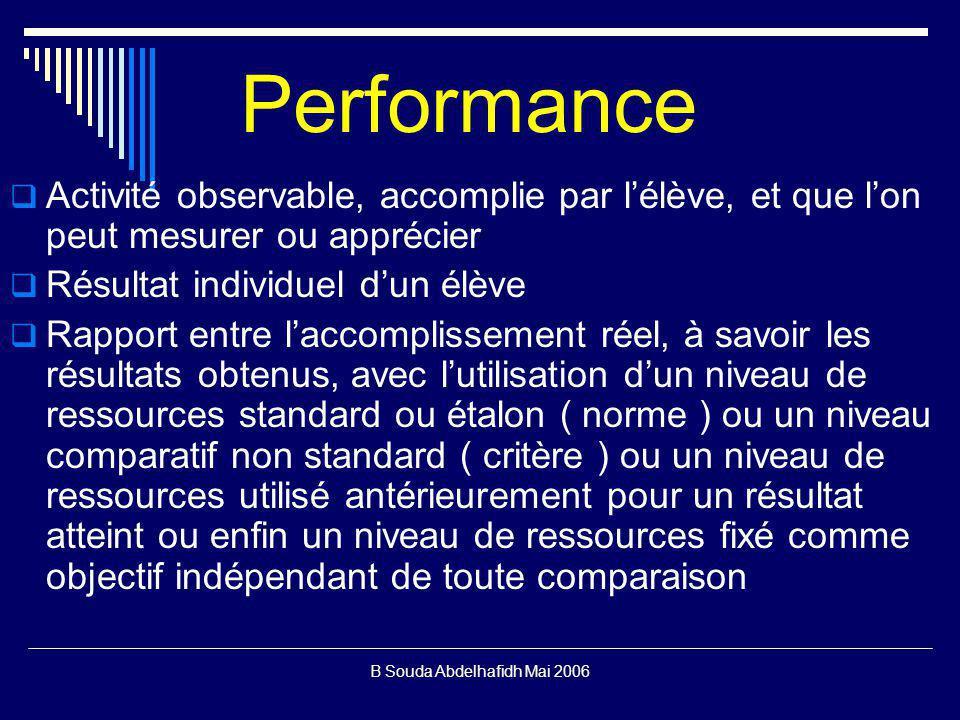 B Souda Abdelhafidh Mai 2006 Performance Activité observable, accomplie par lélève, et que lon peut mesurer ou apprécier Résultat individuel dun élève Rapport entre laccomplissement réel, à savoir les résultats obtenus, avec lutilisation dun niveau de ressources standard ou étalon ( norme ) ou un niveau comparatif non standard ( critère ) ou un niveau de ressources utilisé antérieurement pour un résultat atteint ou enfin un niveau de ressources fixé comme objectif indépendant de toute comparaison