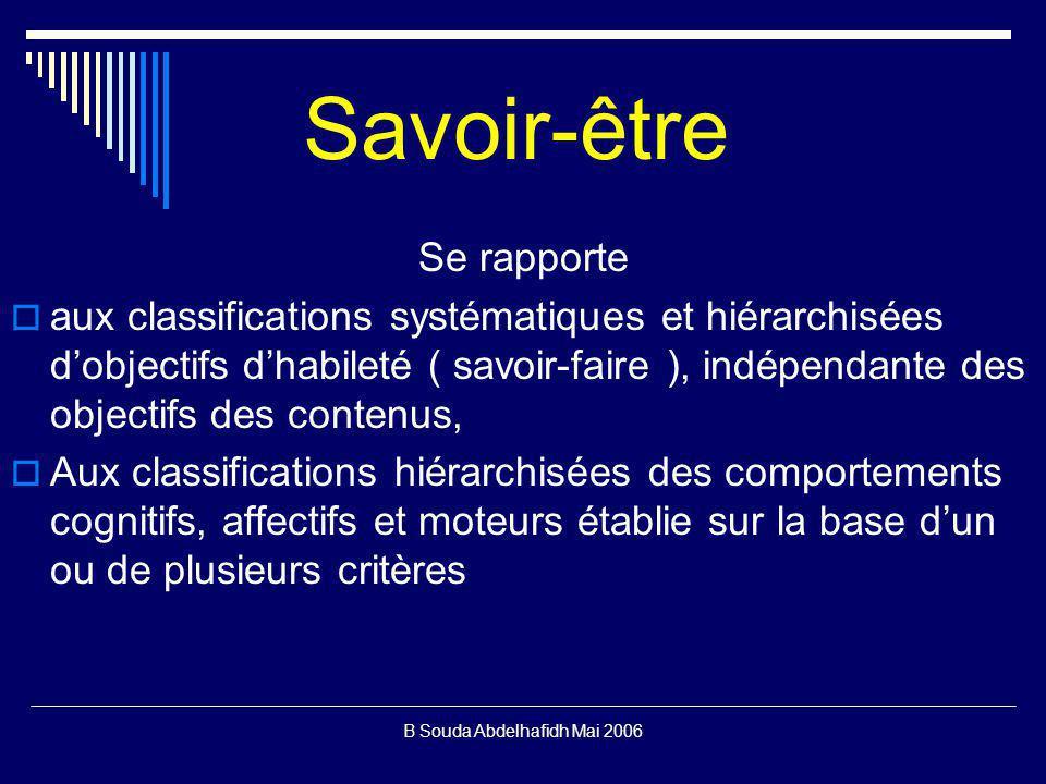 B Souda Abdelhafidh Mai 2006 Savoir-faire Lart Lhabileté Virtuosité se rapportant à un domaine cognitif