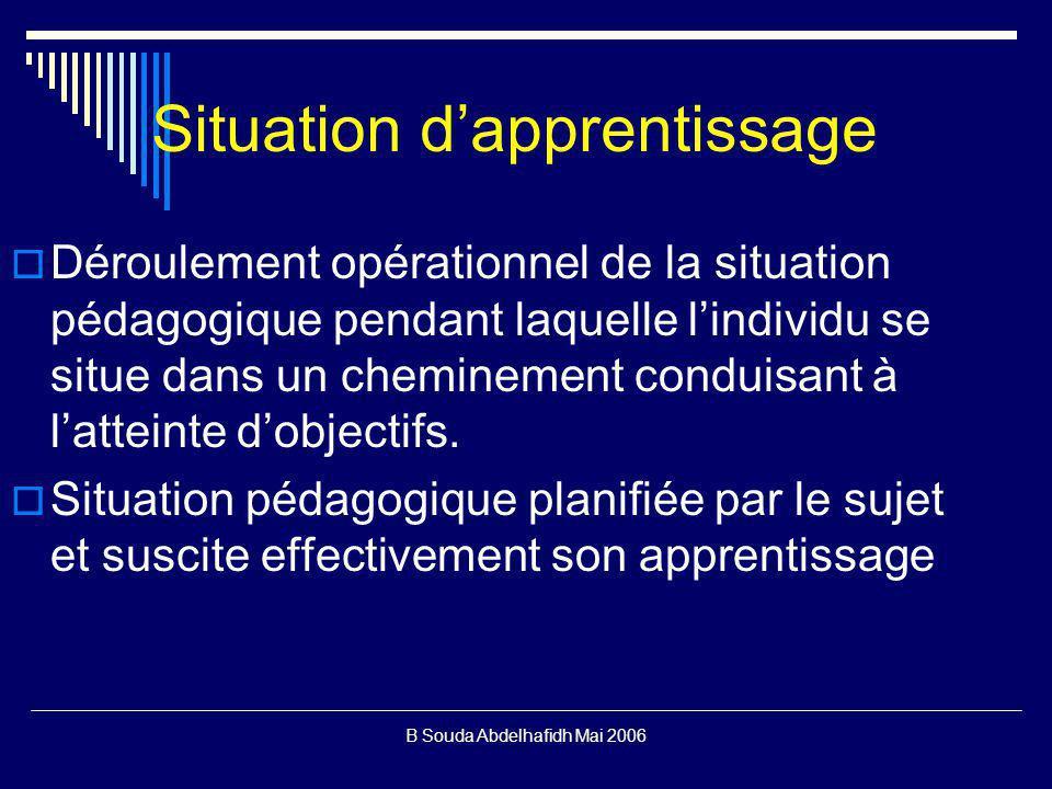 B Souda Abdelhafidh Mai 2006 Situation dapprentissage Déroulement opérationnel de la situation pédagogique pendant laquelle lindividu se situe dans un cheminement conduisant à latteinte dobjectifs.