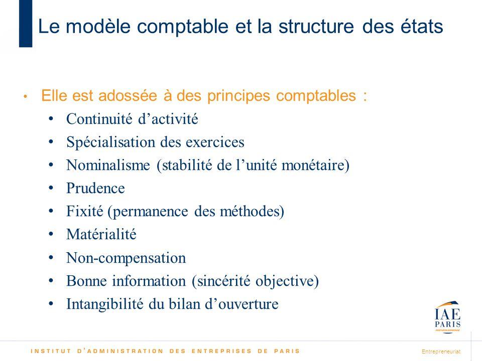 Entrepreneuriat Le modèle comptable et la structure des états Elle est adossée à des principes comptables : Continuité dactivité Spécialisation des ex