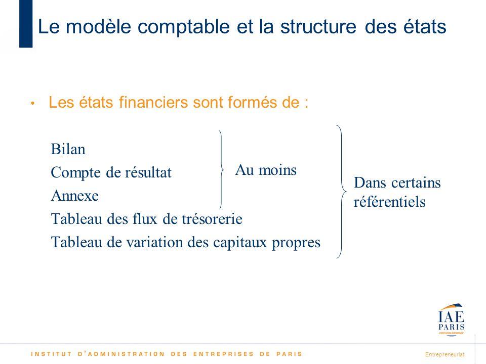 Entrepreneuriat Le modèle comptable et la structure des états Les états financiers sont formés de : Bilan Compte de résultat Annexe Tableau des flux de trésorerie Tableau de variation des capitaux propres Au moins Dans certains référentiels