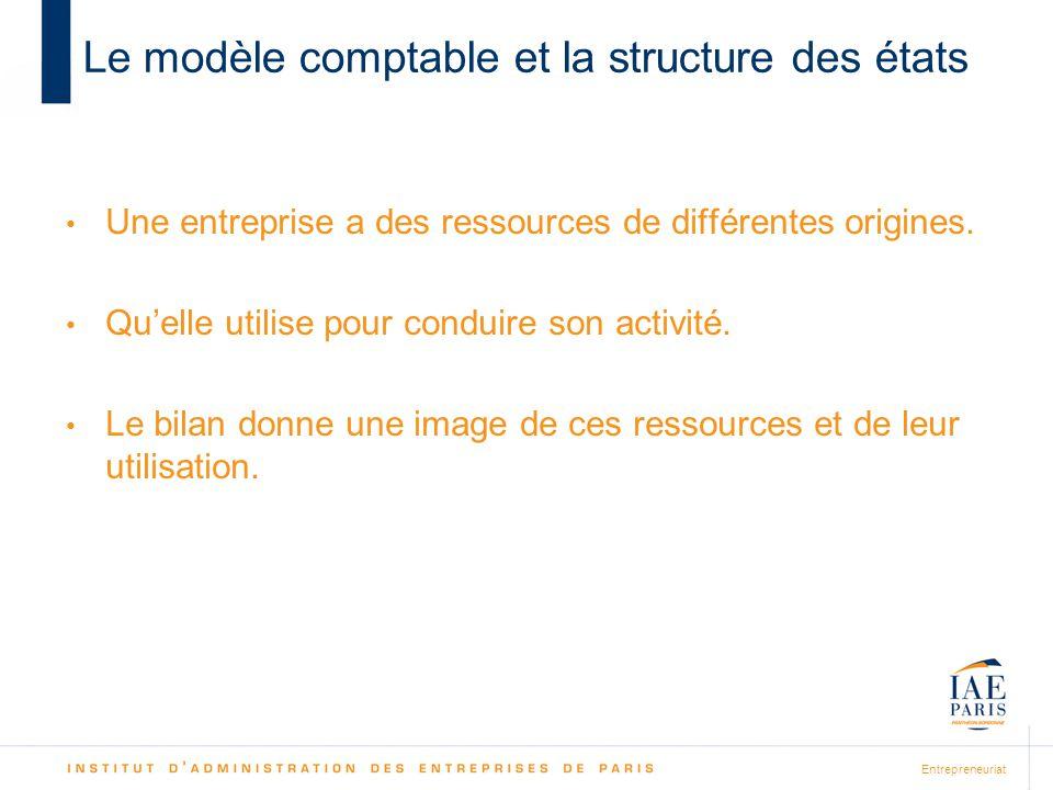 Entrepreneuriat Le modèle comptable et la structure des états Une entreprise a des ressources de différentes origines.