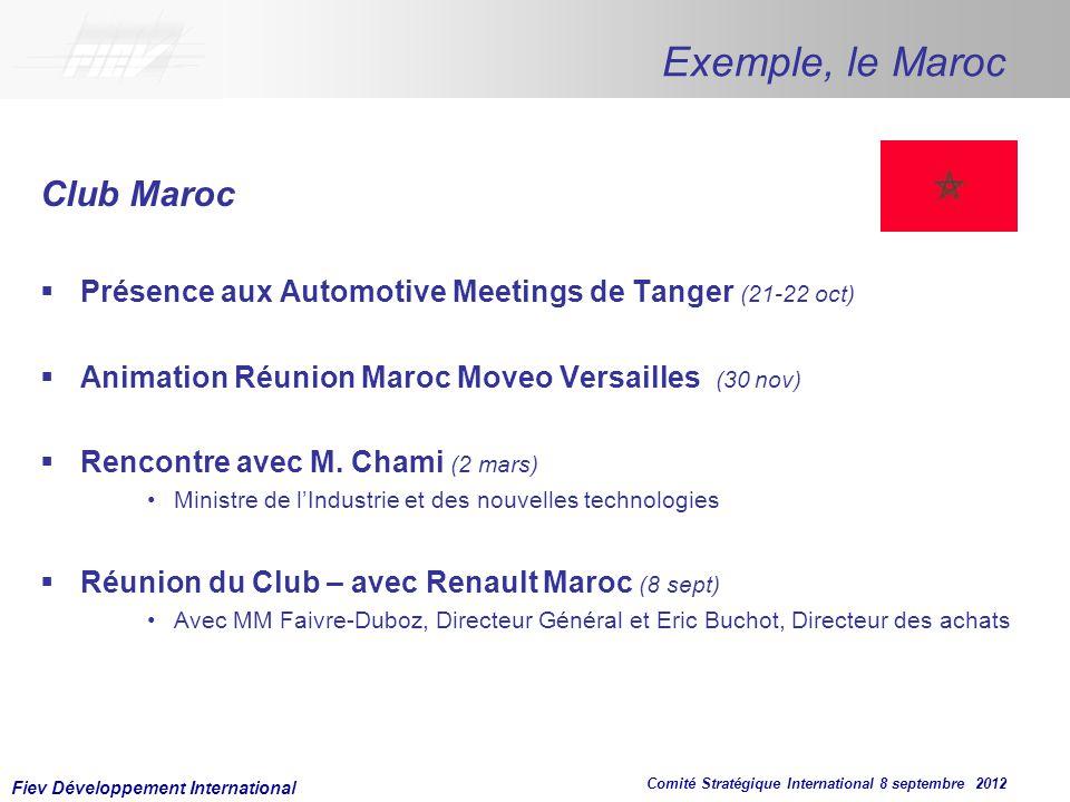 Fiev Développement International Comité Stratégique International 8 septembre 2012 Club Maroc Présence aux Automotive Meetings de Tanger (21-22 oct) Animation Réunion Maroc Moveo Versailles (30 nov) Rencontre avec M.