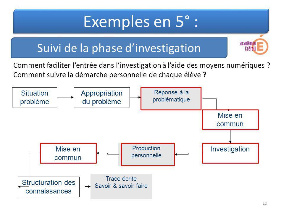 Exemples en 5° : Situation problème Appropriation du problème Réponse à la problématique Production personnelle Appropriation du problème Mise en comm