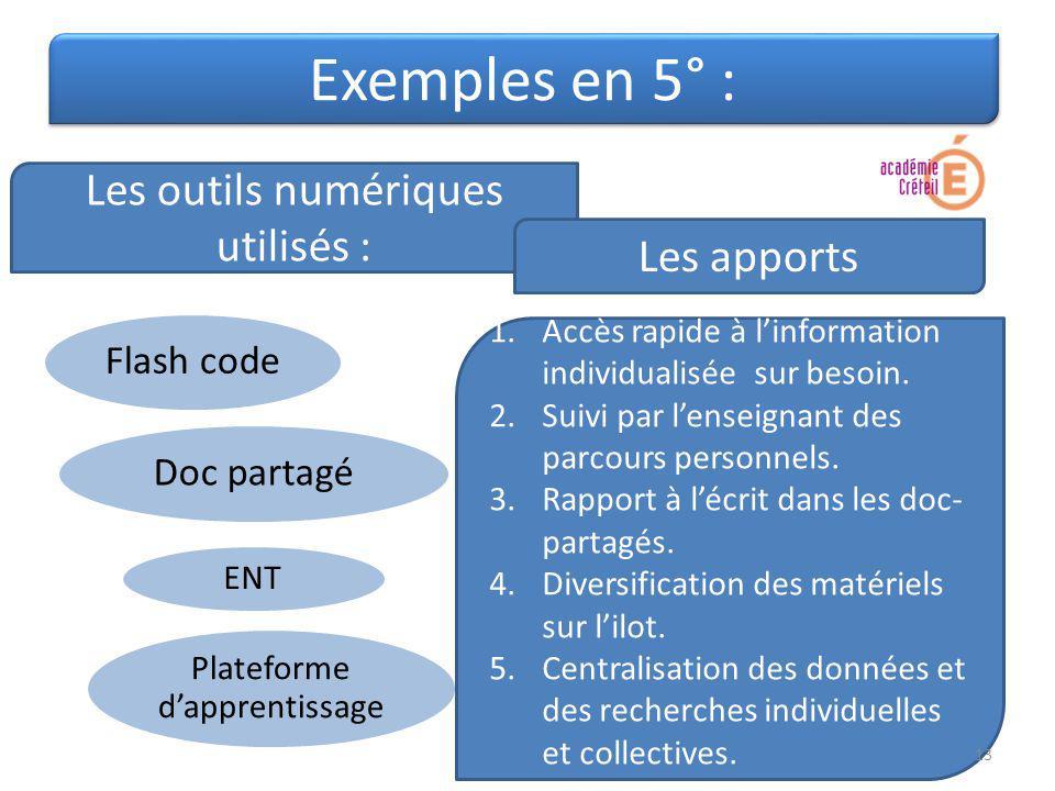 Les outils numériques utilisés : Exemples en 5° : ENT Plateforme dapprentissage Doc partagé Flash code Les apports 1.Accès rapide à linformation indiv