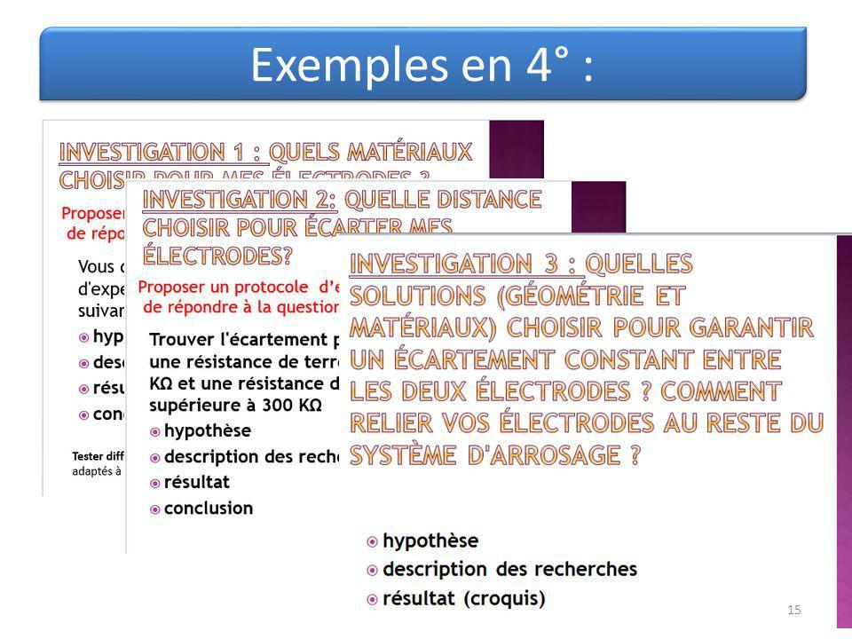 Exemples en 4° : 15