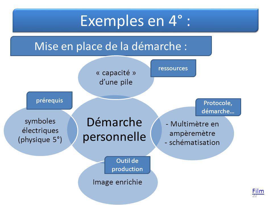 Exemples en 4° : Mise en place de la démarche : Film Démarche personnelle « capacité » dune pile - Multimètre en ampèremètre - schématisation Image en