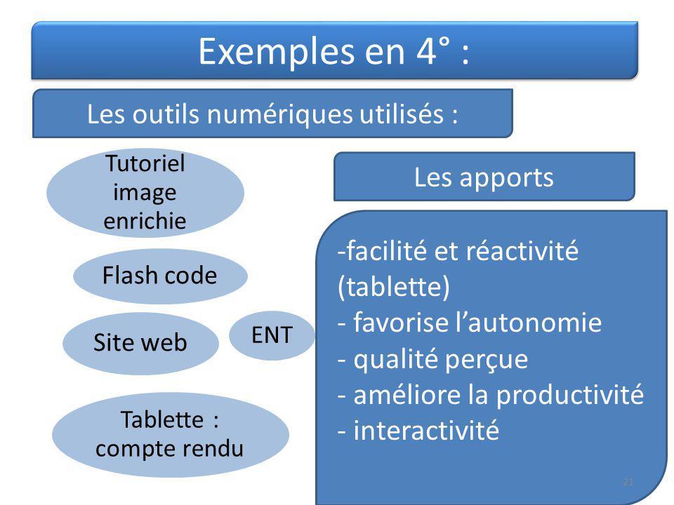 Exemples en 4° : Les outils numériques utilisés : Flash code Site web Tutoriel image enrichie ENT Tablette : compte rendu Les apports -facilité et réa