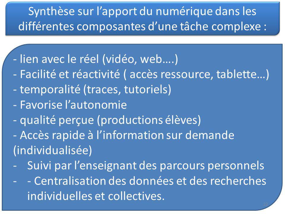 Synthèse sur lapport du numérique dans les différentes composantes dune tâche complexe : - lien avec le réel (vidéo, web….) - Facilité et réactivité (
