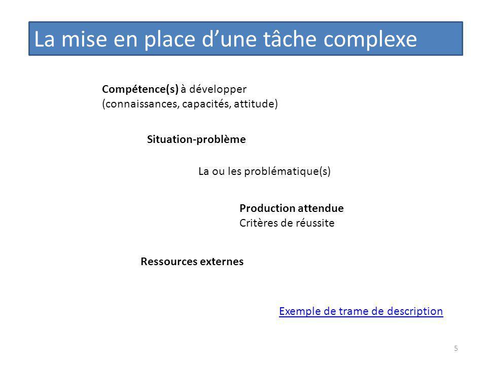La mise en place dune tâche complexe Compétence(s) à développer (connaissances, capacités, attitude) Ressources externes Production attendue Critères