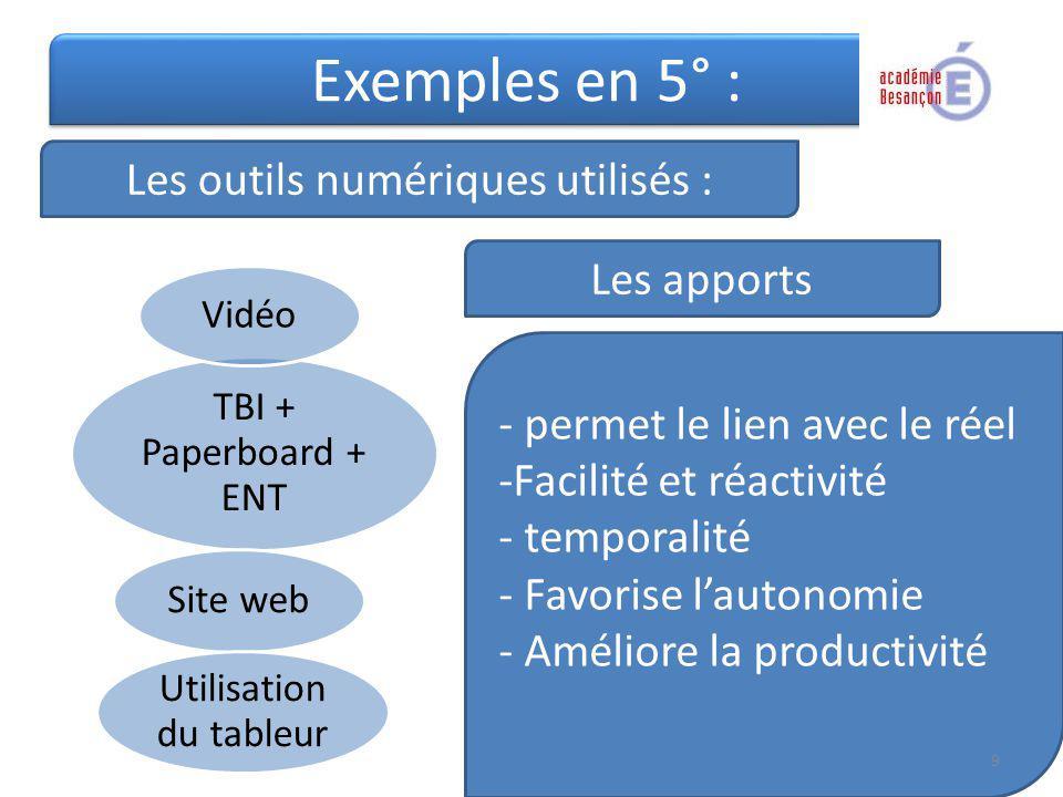 Exemples en 5° : Les outils numériques utilisés : TBI + Paperboard + ENT Site web Utilisation du tableur Vidéo Les apports - permet le lien avec le ré