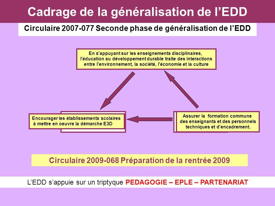 Cadrage de la généralisation de lEDD Circulaire 2007-077 Seconde phase de généralisation de lEDD Programmes denseignement Démarche globale détablissem