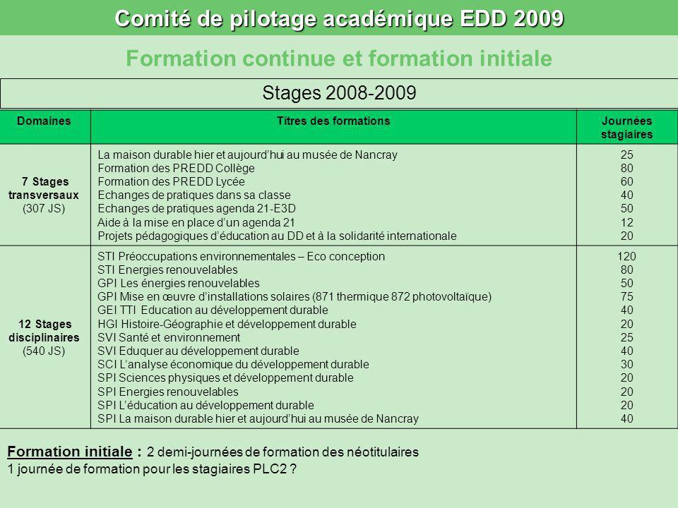 Comité de pilotage académique EDD 2009 Formation continue et formation initiale DomainesTitres des formationsJournées stagiaires 7 Stages transversaux