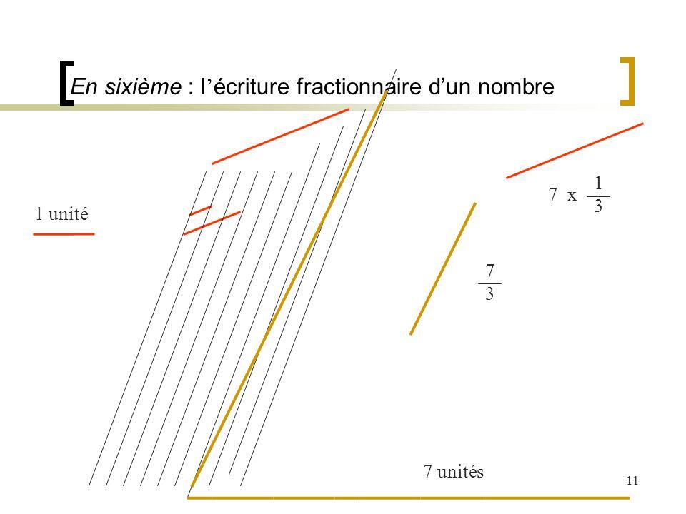 11 En sixième : l écriture fractionnaire dun nombre 1 unité 7 x 1 3 7 3 7 unités