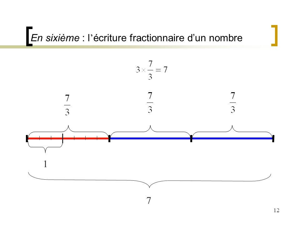 12 En sixième : l écriture fractionnaire dun nombre 7 1