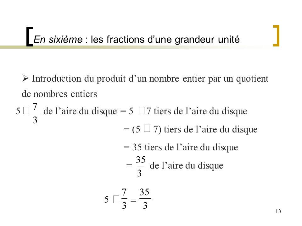 13 Introduction du produit dun nombre entier par un quotient de nombres entiers En sixième : les fractions dune grandeur unité 735 5 3 = 3 35 3 5 de laire du disque = 5 7 tiers de laire du disque = (5 7) tiers de laire du disque = 35 tiers de laire du disque = de laire du disque 7 3