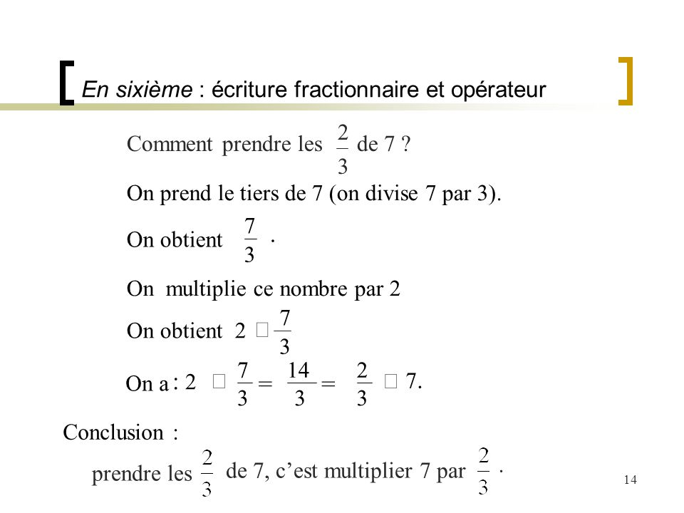 14 En sixième : écriture fractionnaire et opérateur On prend le tiers de 7 (on divise 7 par 3). On obtient 7 3. On multiplie ce nombre par 2 On a : 2