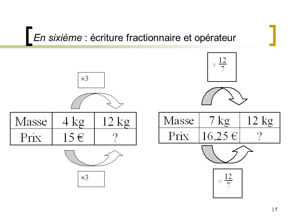 15 3 3 En sixième : écriture fractionnaire et opérateur