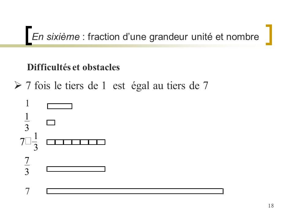 18 7 fois le tiers de 1 est égal au tiers de 7 1 3 1 7 1 3 7 3 En sixième : fraction dune grandeur unité et nombre 7 Difficultés et obstacles