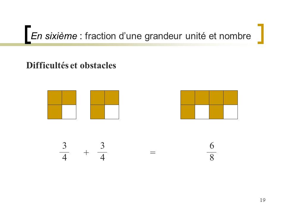 19 En sixième : fraction dune grandeur unité et nombre 3 4 3 4 += 6 8 Difficultés et obstacles
