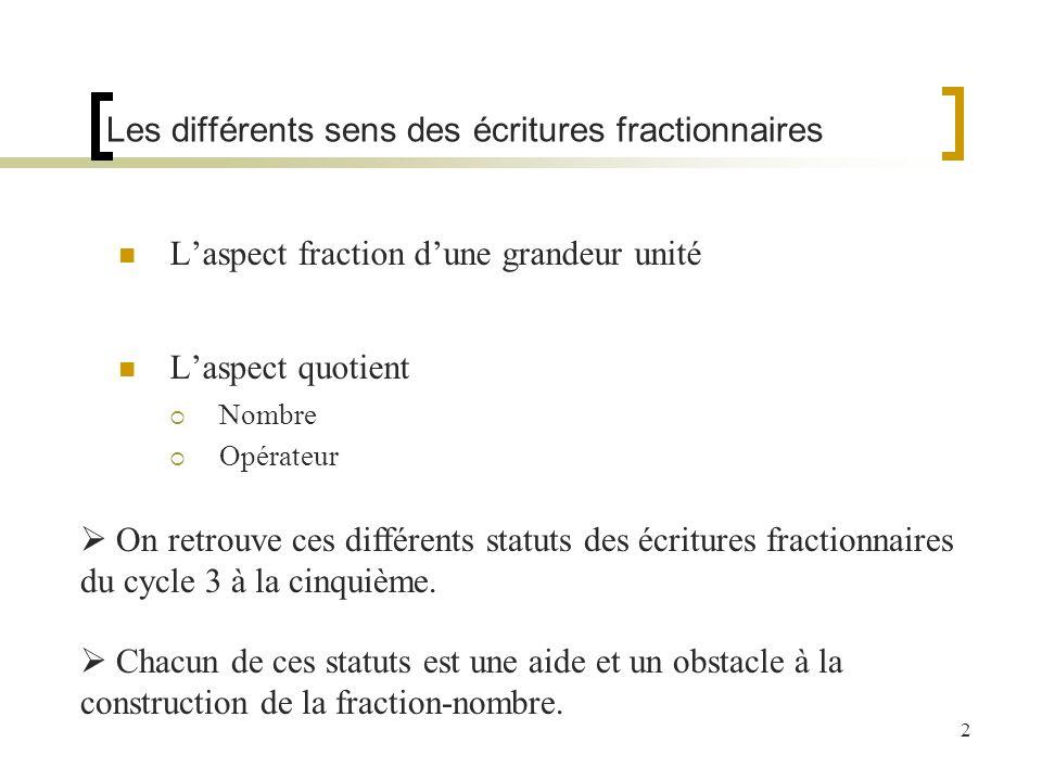 2 Les différents sens des écritures fractionnaires Laspect fraction dune grandeur unité Laspect quotient Nombre Opérateur On retrouve ces différents statuts des écritures fractionnaires du cycle 3 à la cinquième.