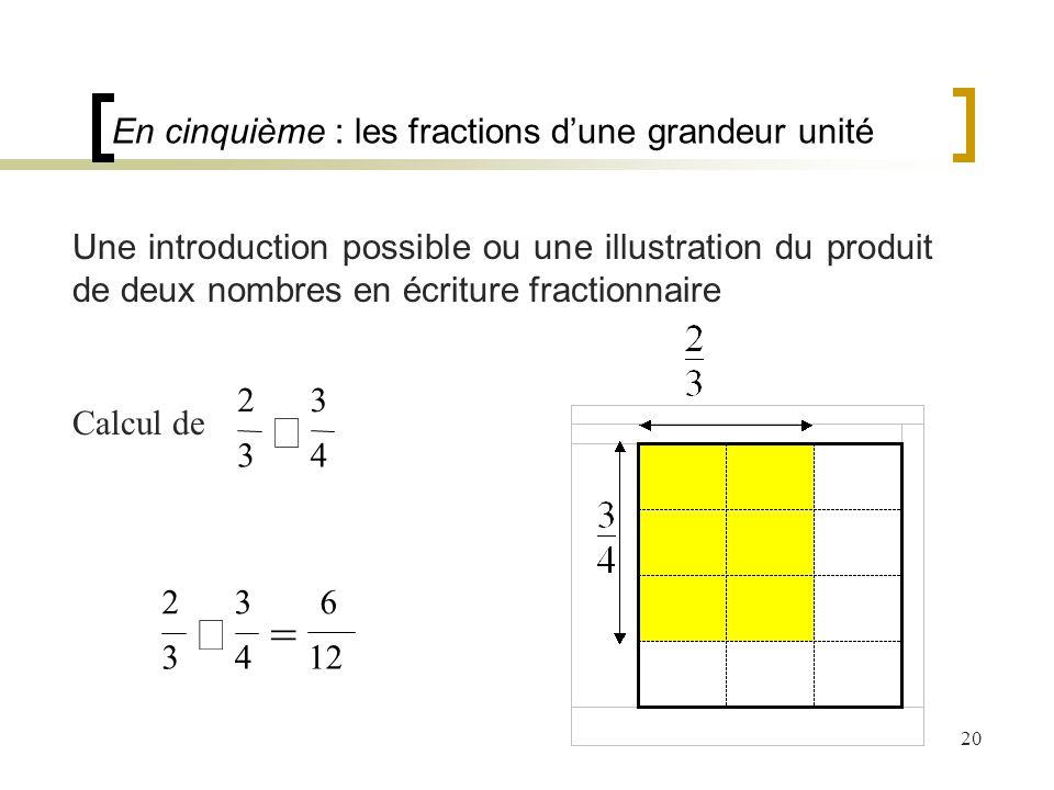 20 Une introduction possible ou une illustration du produit de deux nombres en écriture fractionnaire En cinquième : les fractions dune grandeur unité 2 3 3 4 = 6 12 Calcul de 2 3 3 4