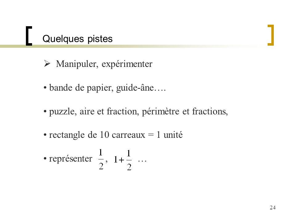 24 Quelques pistes Manipuler, expérimenter bande de papier, guide-âne…. puzzle, aire et fraction, périmètre et fractions, rectangle de 10 carreaux = 1
