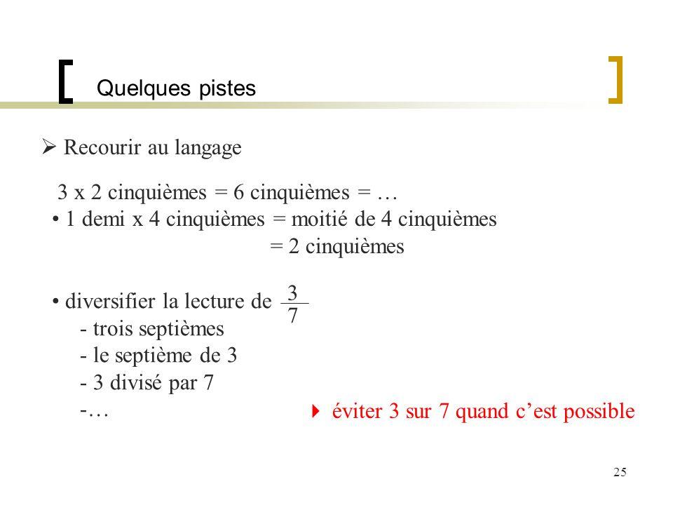25 Quelques pistes Recourir au langage 3 x 2 cinquièmes = 6 cinquièmes = … 1 demi x 4 cinquièmes = moitié de 4 cinquièmes = 2 cinquièmes éviter 3 sur