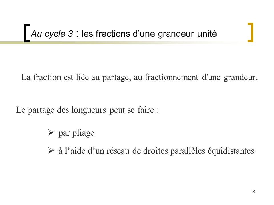 3 La fraction est liée au partage, au fractionnement d'une grandeur. Au cycle 3 : les fractions dune grandeur unité Le partage des longueurs peut se f