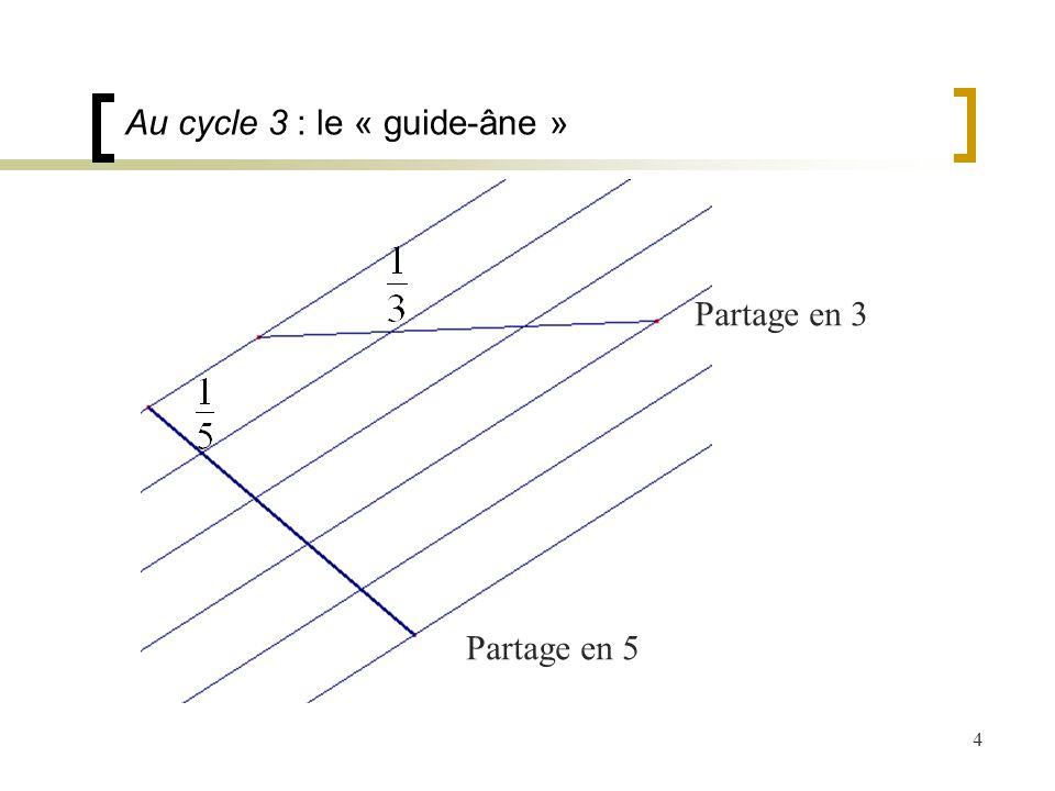 25 Quelques pistes Recourir au langage 3 x 2 cinquièmes = 6 cinquièmes = … 1 demi x 4 cinquièmes = moitié de 4 cinquièmes = 2 cinquièmes éviter 3 sur 7 quand cest possible diversifier la lecture de - trois septièmes - le septième de 3 - 3 divisé par 7 -… 3 7