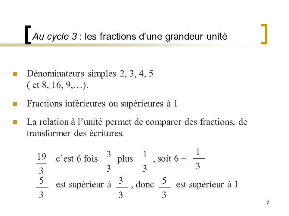 6 Dénominateurs simples 2, 3, 4, 5 ( et 8, 16, 9,…). Fractions inférieures ou supérieures à 1 La relation à lunité permet de comparer des fractions, d