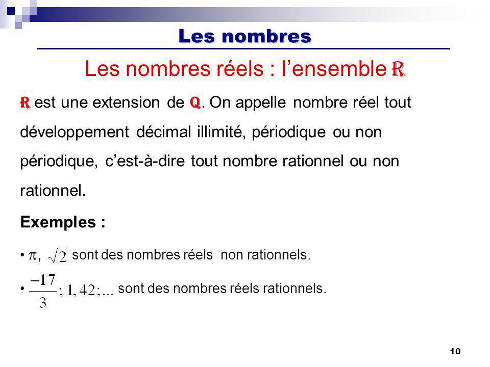 Les nombres 10 Les nombres réels : lensemble R R est une extension de Q. On appelle nombre réel tout développement décimal illimité, périodique ou non