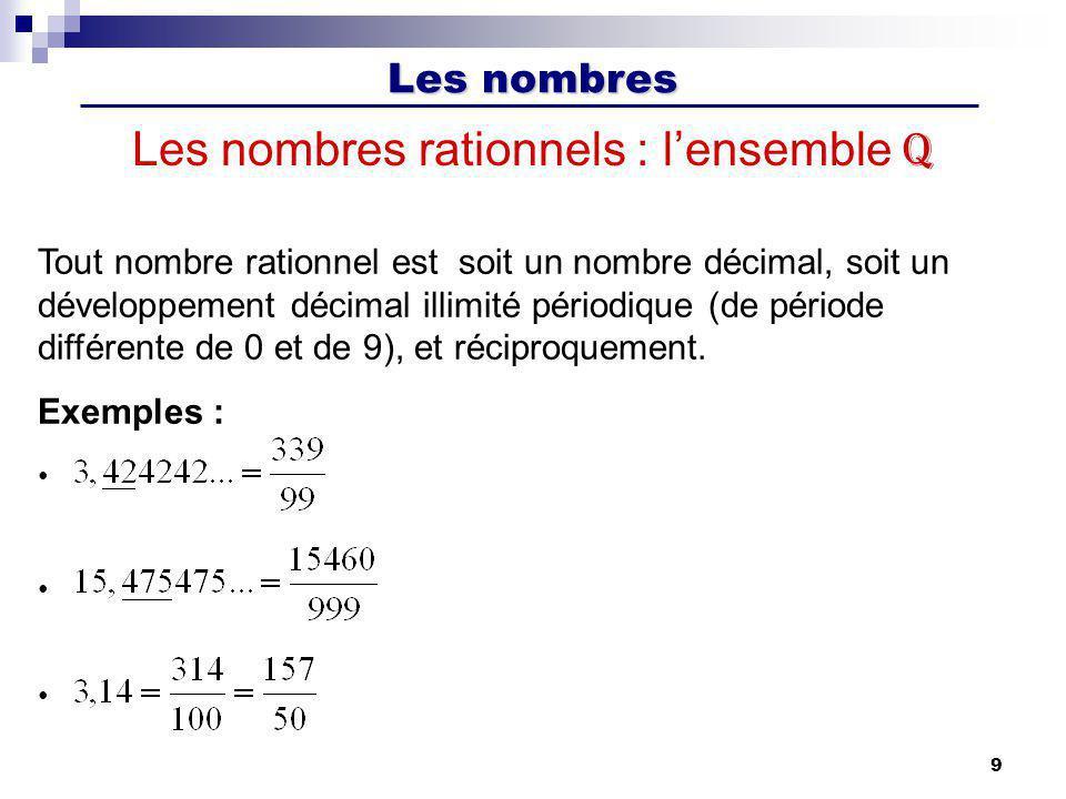 Les nombres 9 Les nombres rationnels : lensemble Q Tout nombre rationnel est soit un nombre décimal, soit un développement décimal illimité périodique