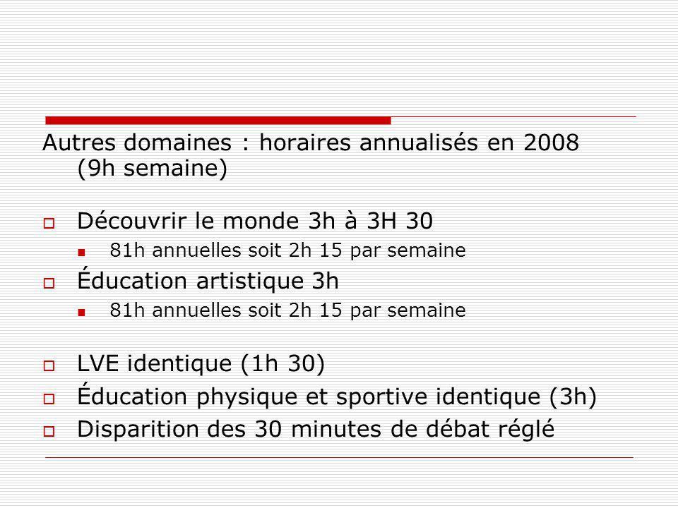 Autres domaines : horaires annualisés en 2008 (9h semaine) Découvrir le monde 3h à 3H 30 81h annuelles soit 2h 15 par semaine Éducation artistique 3h