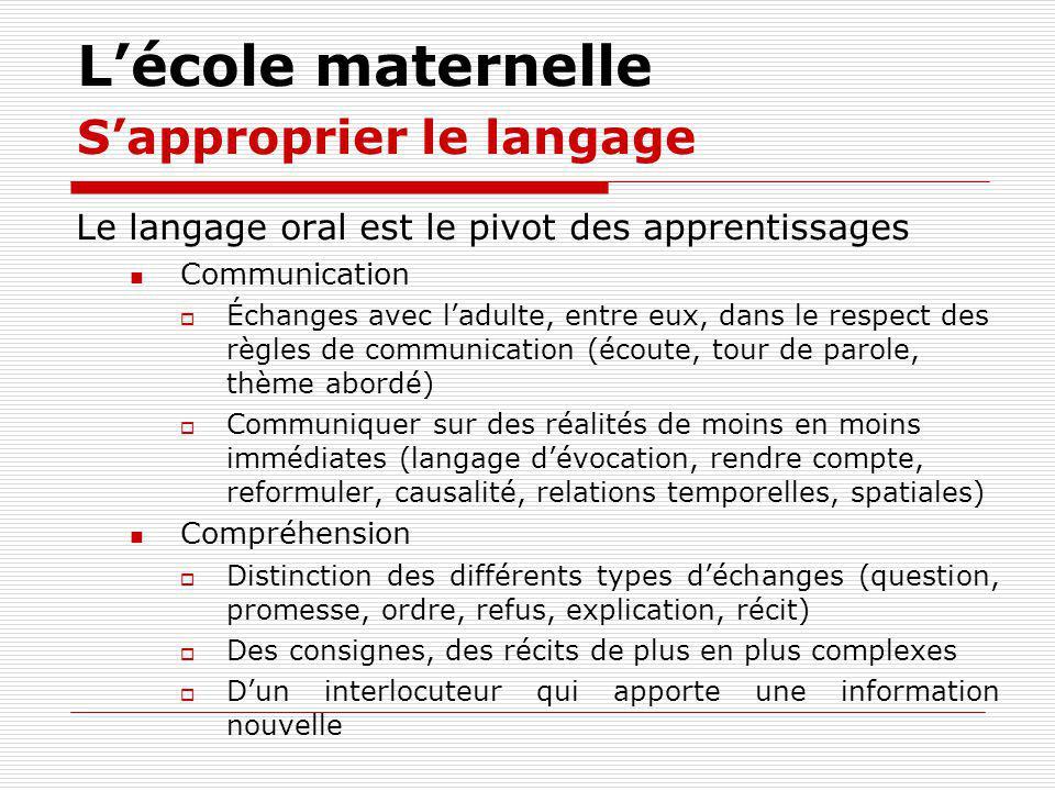 Lécole maternelle Sapproprier le langage Le langage oral est le pivot des apprentissages Communication Échanges avec ladulte, entre eux, dans le respe