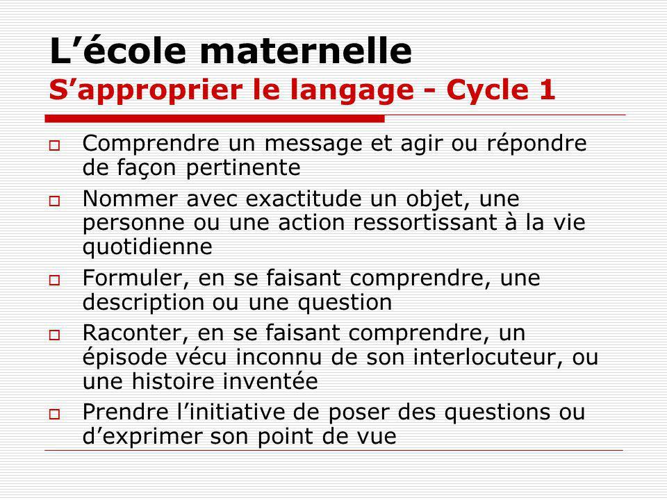 Lécole maternelle Sapproprier le langage - Cycle 1 Comprendre un message et agir ou répondre de façon pertinente Nommer avec exactitude un objet, une