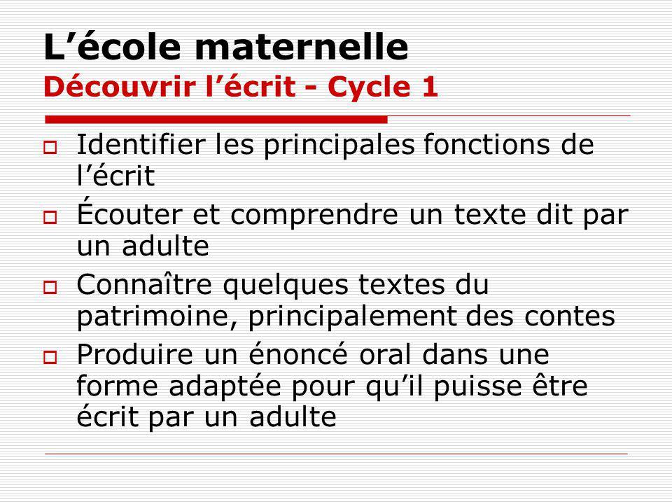 Lécole maternelle Découvrir lécrit - Cycle 1 Identifier les principales fonctions de lécrit Écouter et comprendre un texte dit par un adulte Connaître