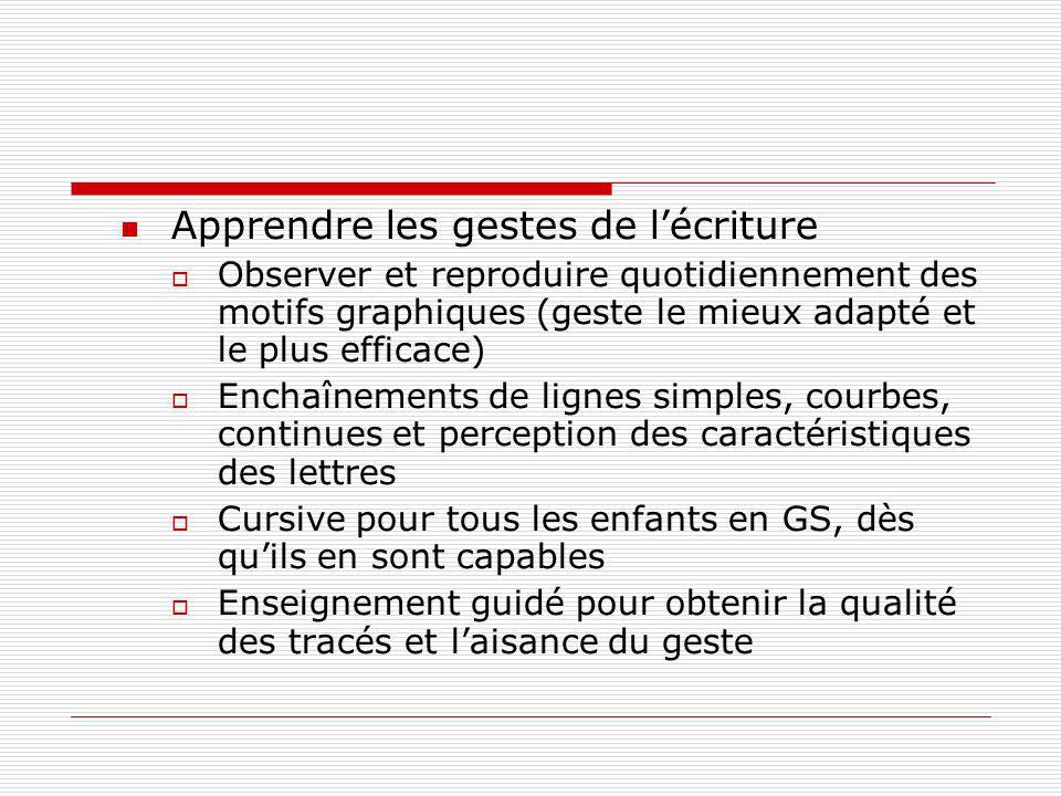 Apprendre les gestes de lécriture Observer et reproduire quotidiennement des motifs graphiques (geste le mieux adapté et le plus efficace) Enchaînemen