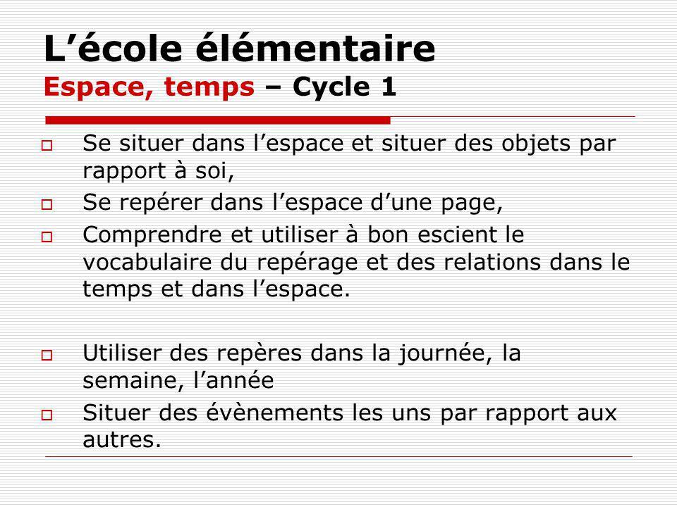 Lécole élémentaire Espace, temps – Cycle 1 Se situer dans lespace et situer des objets par rapport à soi, Se repérer dans lespace dune page, Comprendr