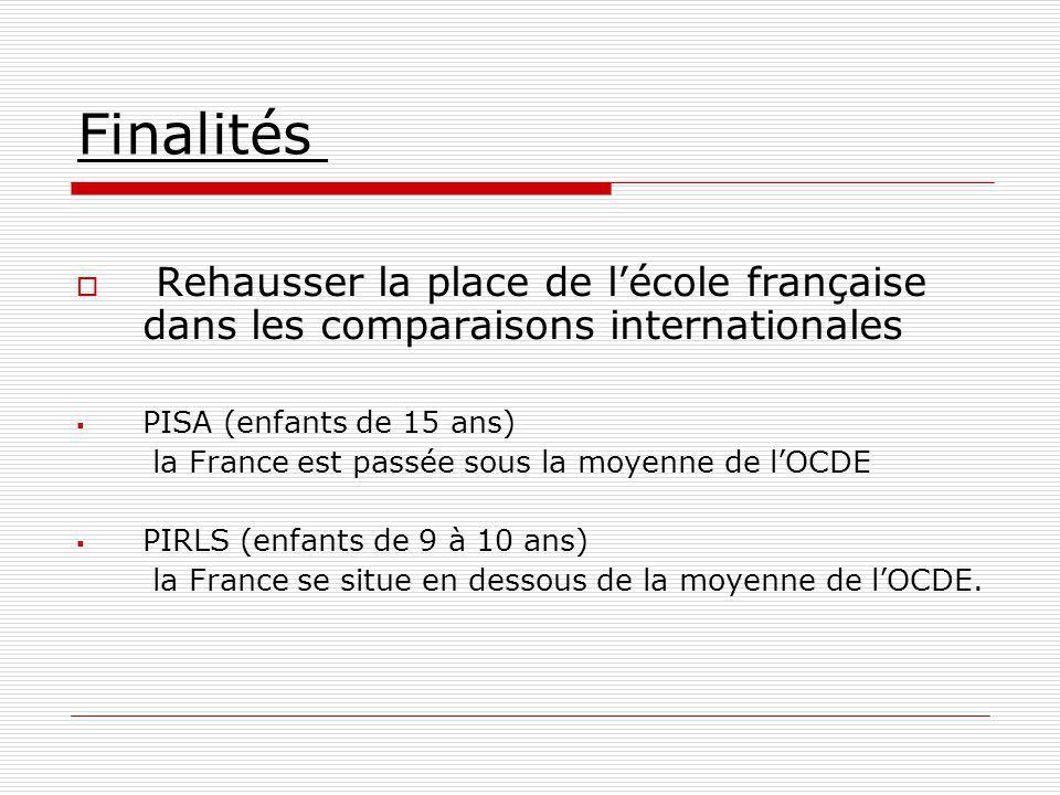 Finalités Rehausser la place de lécole française dans les comparaisons internationales PISA (enfants de 15 ans) la France est passée sous la moyenne d