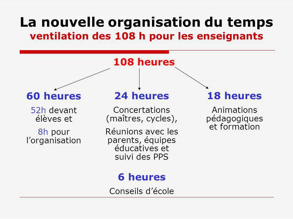 La nouvelle organisation du temps ventilation des 108 h pour les enseignants 108 heures 60 heures 52h devant élèves et 8h pour lorganisation 18 heures
