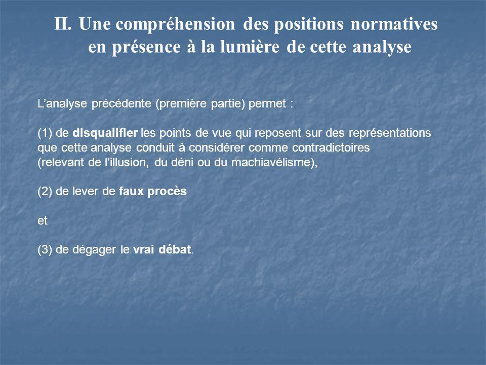 II. Une compréhension des positions normatives en présence à la lumière de cette analyse Lanalyse précédente (première partie) permet : (1) de disqual