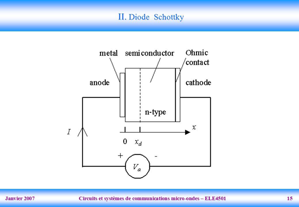 Janvier 2007 Circuits et systèmes de communications micro-ondes – ELE4501 15 II. Diode Schottky